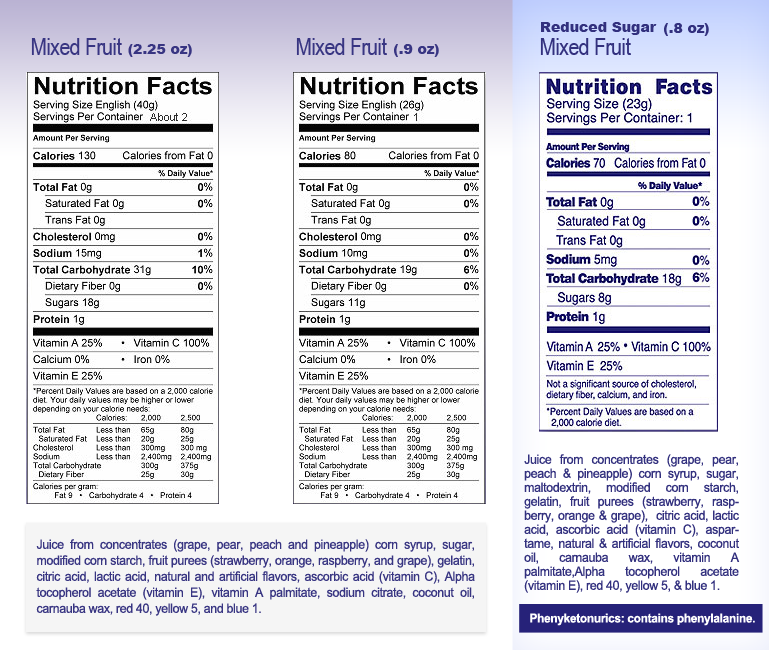 Dissecting Packaged Food How To Read A Food Label Part 2 Food Labels Packaged Food Nutrition