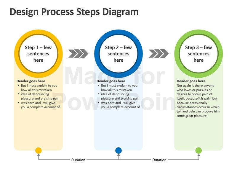 image result for powerpoint workflow template work pinterest Application Flow Diagram image result for powerpoint workflow template process flow diagram, presentation, template, vorlage