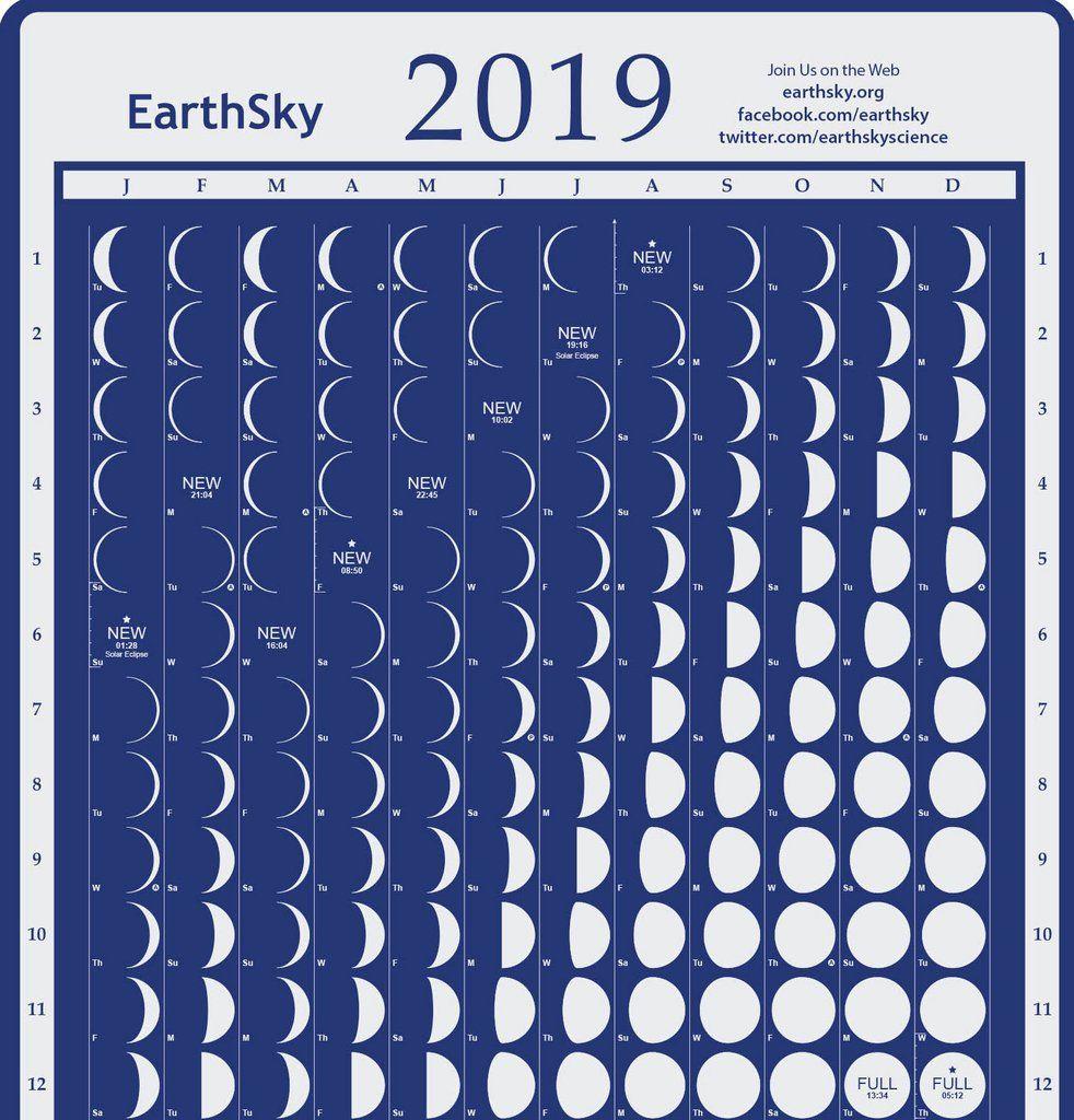 Earthsky Lunar Calendar Moon Calendar Beautiful Posters Calendar