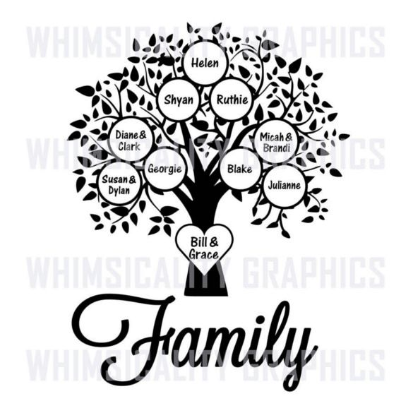 making a family tree template