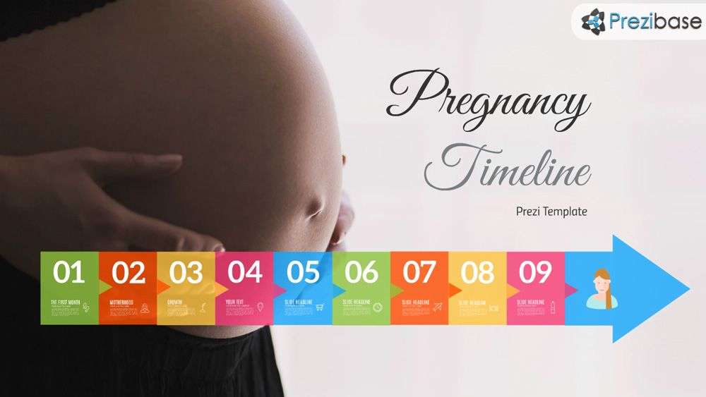 pregnancy timeline prezi presentation template | prezi templates, Powerpoint templates