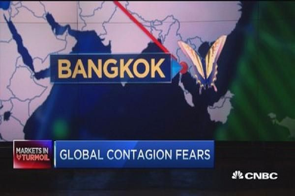 How does #global #financial #contagion spread?