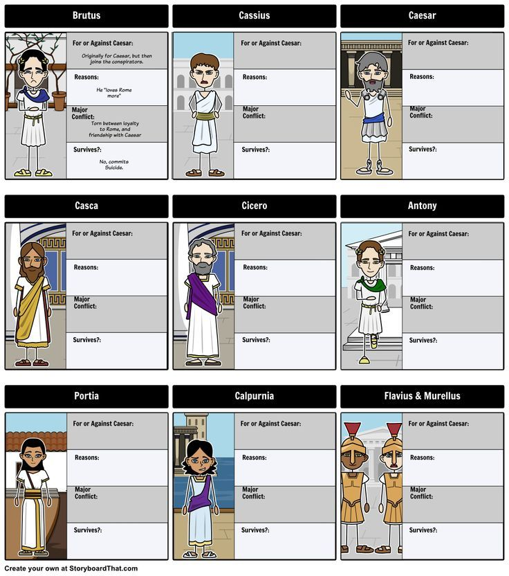 the tragedy of julius caesar character map let s create a  teach the tragedy of julius caesar play by william shakespeare this lesson plan including julius caesar character mapping brutus as a tragic hero