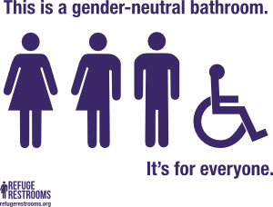 Printable Gender Neutral Restroom Signs Suitable For