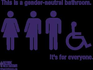 Bathroom Signs Transgender printable gender neutral restroom signs, suitable for businesses