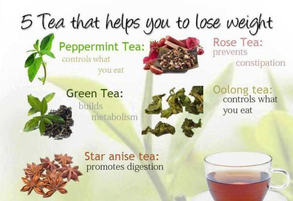 Benefits Of Oolong Tea Tea Green Tea Weight Loss Peppermint Rose