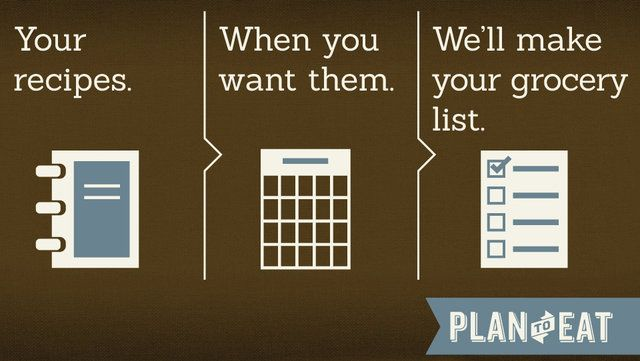 Plan to Eat Saves Recipes, Builds Grocery Lists and Meal Plans For