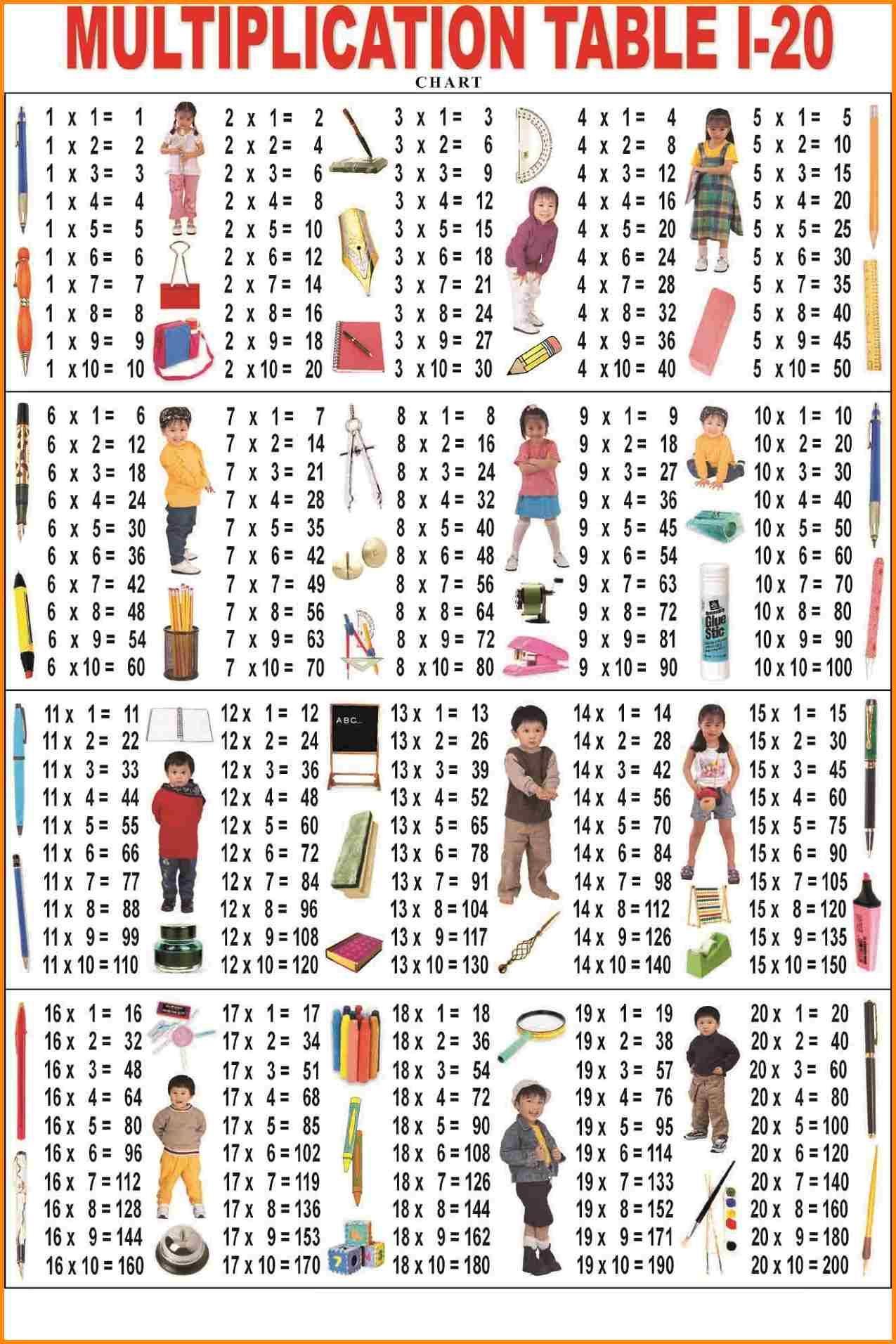 Multiplication Tables Worksheet Printable Printable