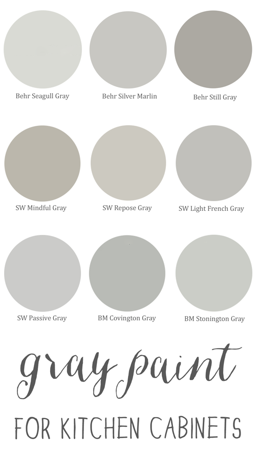Gray Paint For Kitchen Cabinets Help Me Decide Colors