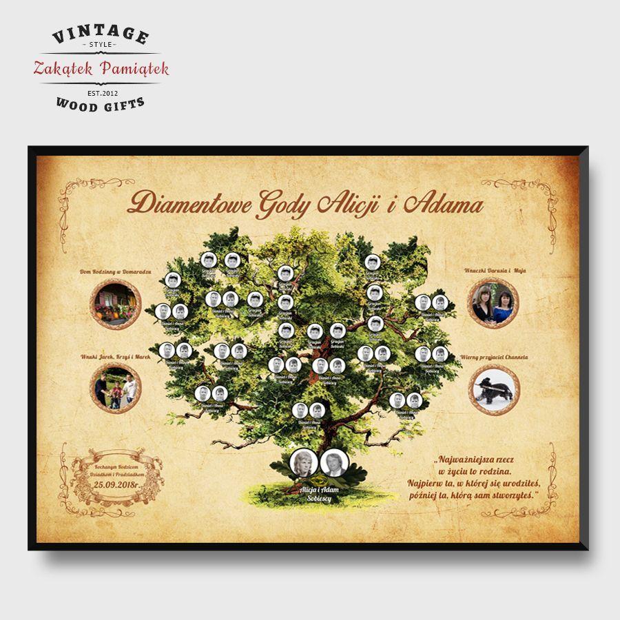 Obraz Drukowany Na Plotnie Drzewo Genealogiczne Debowe With