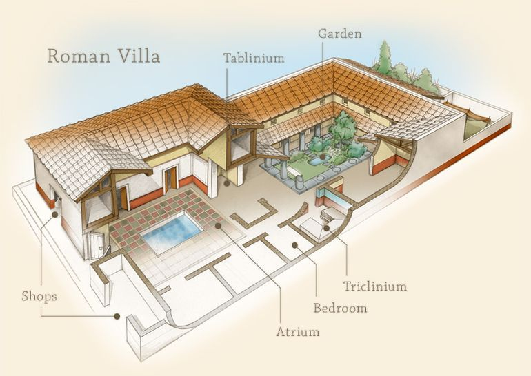 The Roman Domus House Architecture And Reconstruction Roman House Ancient Roman Houses Roman Villa