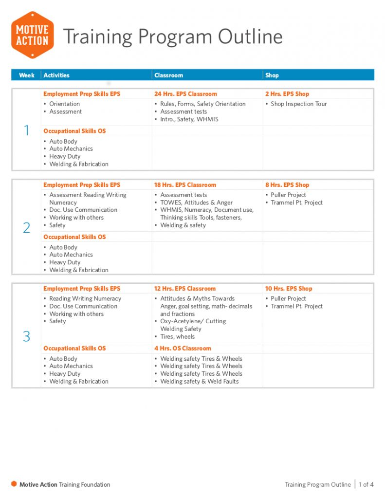 free 9 training outline examples pdf examples agenda