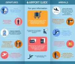 infographic + airport - Google 搜尋