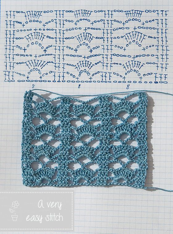 Photo of Muestras de puntos y bordes de crochet, y ¡un premio! (Anabelia Craft Design bl… – tracy.pinxhouse