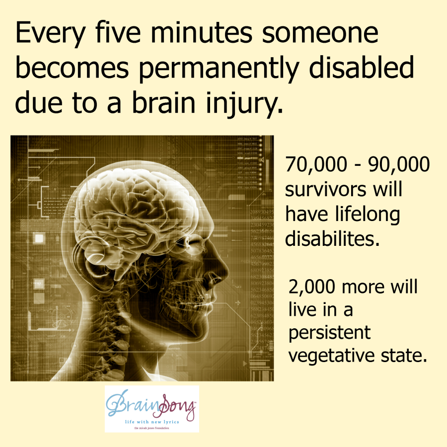 Photo of brain injury facts