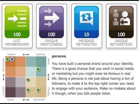 Does Klout Matter?  #klout #perks #kloutscore