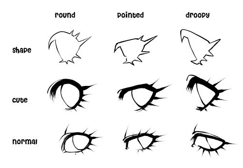 Anime Tutorial Tumblr Art Reference Photos Anime Tutorial How To Draw Anime Eyes