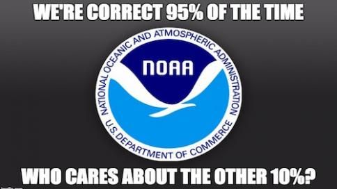 NOAA Butchers Math in Report Claiming 2015 Was Hottest Year Ever