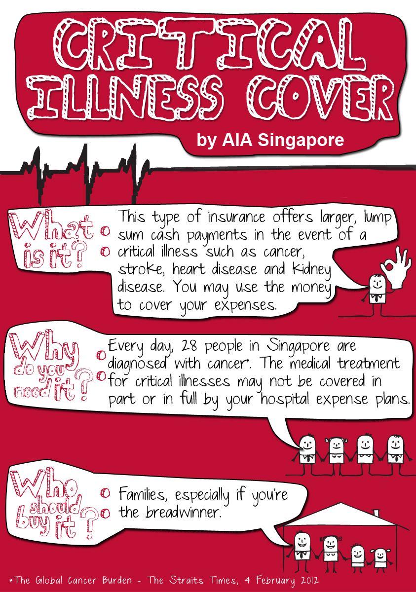 Critical Illness Cover by AIA Singapore Critical illness