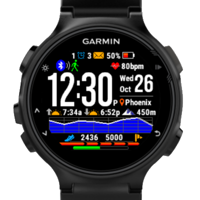 Gearmin Garmin Connect Iq Garmin Connect Garmin Garmin Watch