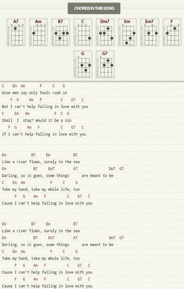 Ukulele Chords And Lyrics For Cant Help Falling In Love By Elvis