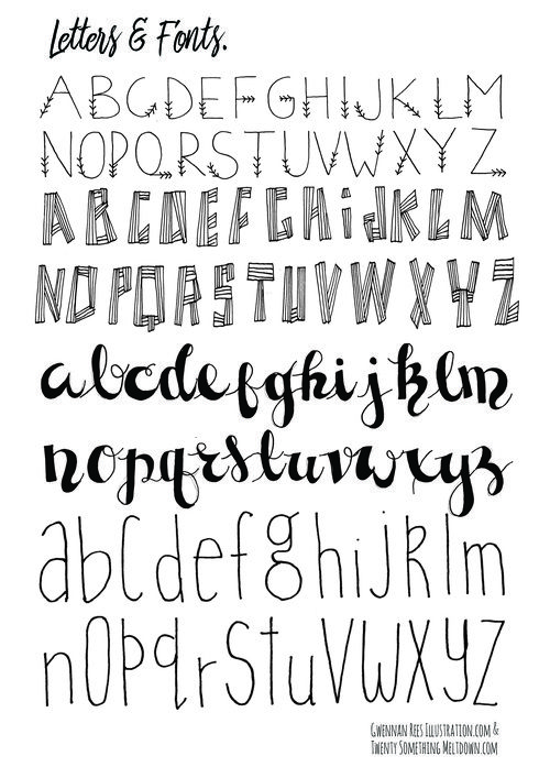 picture about Free Printable Fonts No Download called No cost*** Bullet Magazine Printables. alphabets Bullet