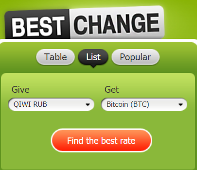 e currency sites