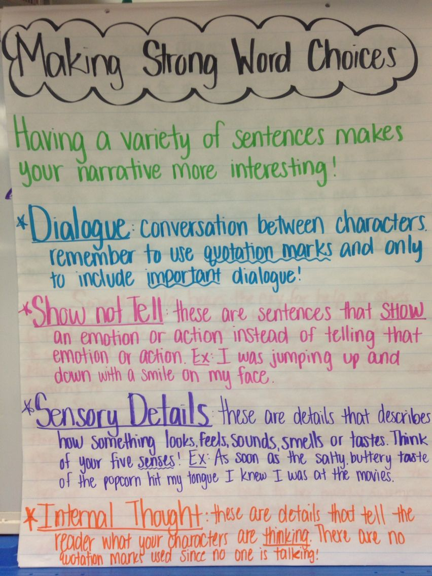 Making strong word choices in narrative writing | My anchor charts ...