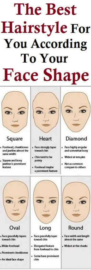 There Are Few Types Of Face Shapes That Make Each Person Unique Therefore You Need To Know What Kind Of Round Face Haircuts Long Face Shapes Oval Face Shapes