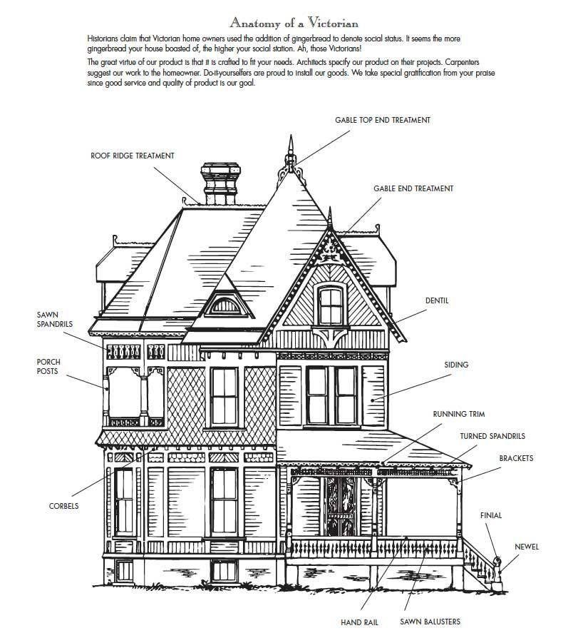Anatomy Of A Victorian Victorian Millwork By Mad River Woodworks Victorian Architecture Victorian Homes Victorian House Plans