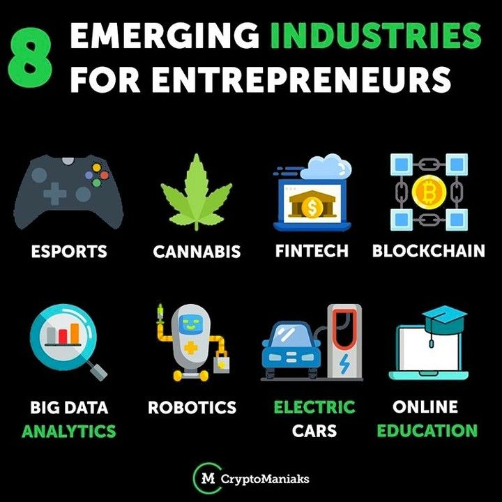 cryptomaniaks Great industries to be in right now