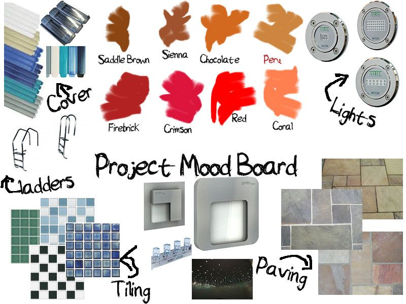 Mood board for swimming pool design options swimming for Pool design graphic