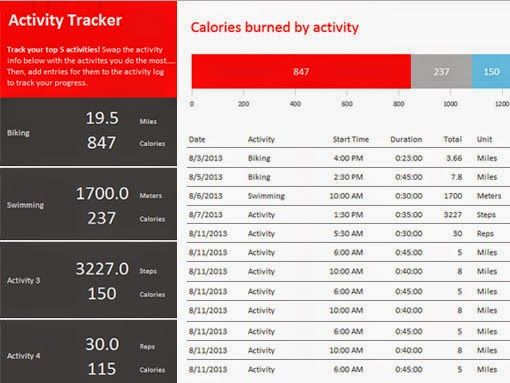 Raj Excel: Activity Log Tracker Excel 2013 Online Template | Raj