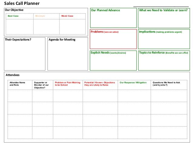 Sales Call Planner Tool Simple Business Plan Template Daily