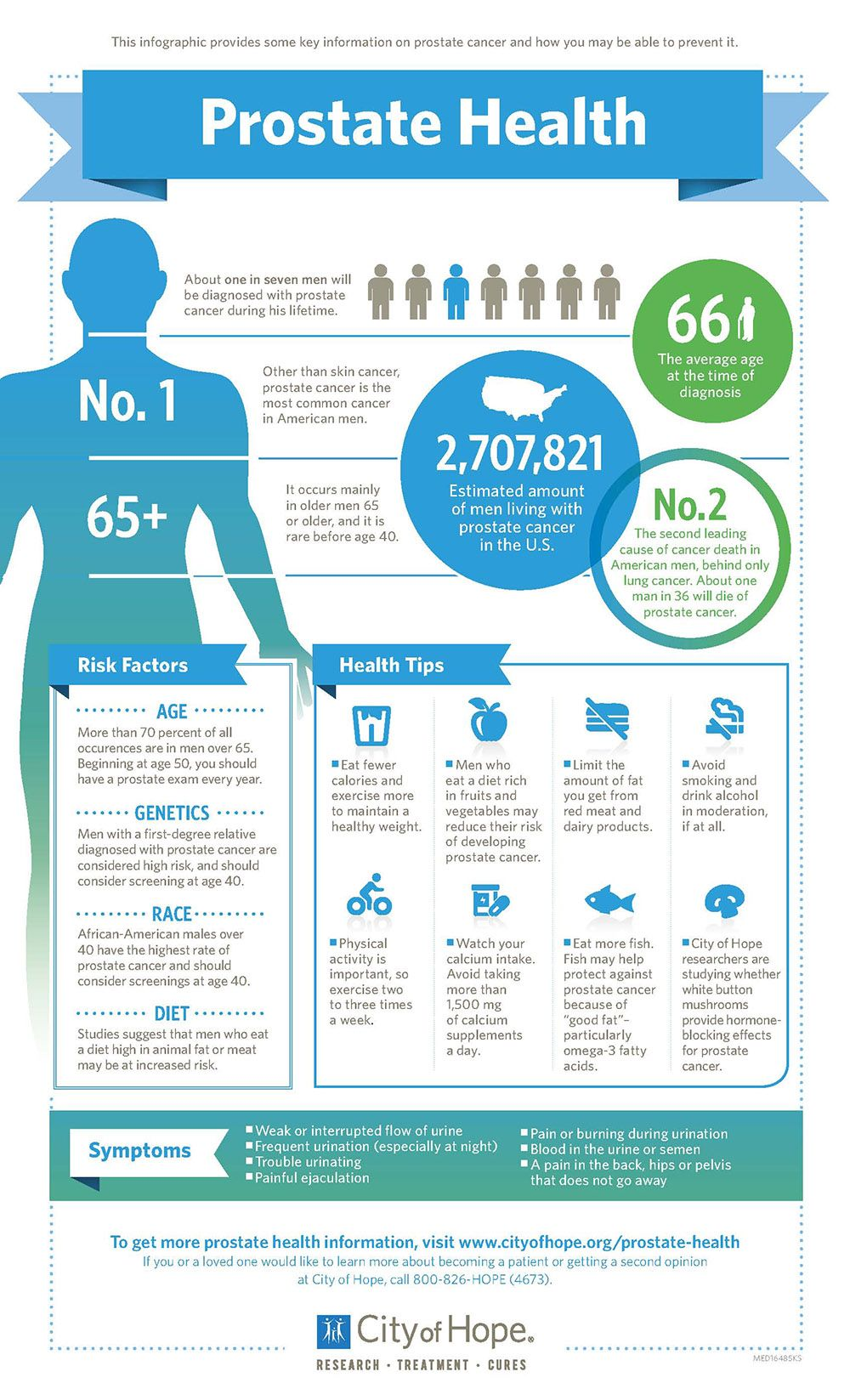 prostate health - Yahoo Image Search Results | Good Health | Pinterest