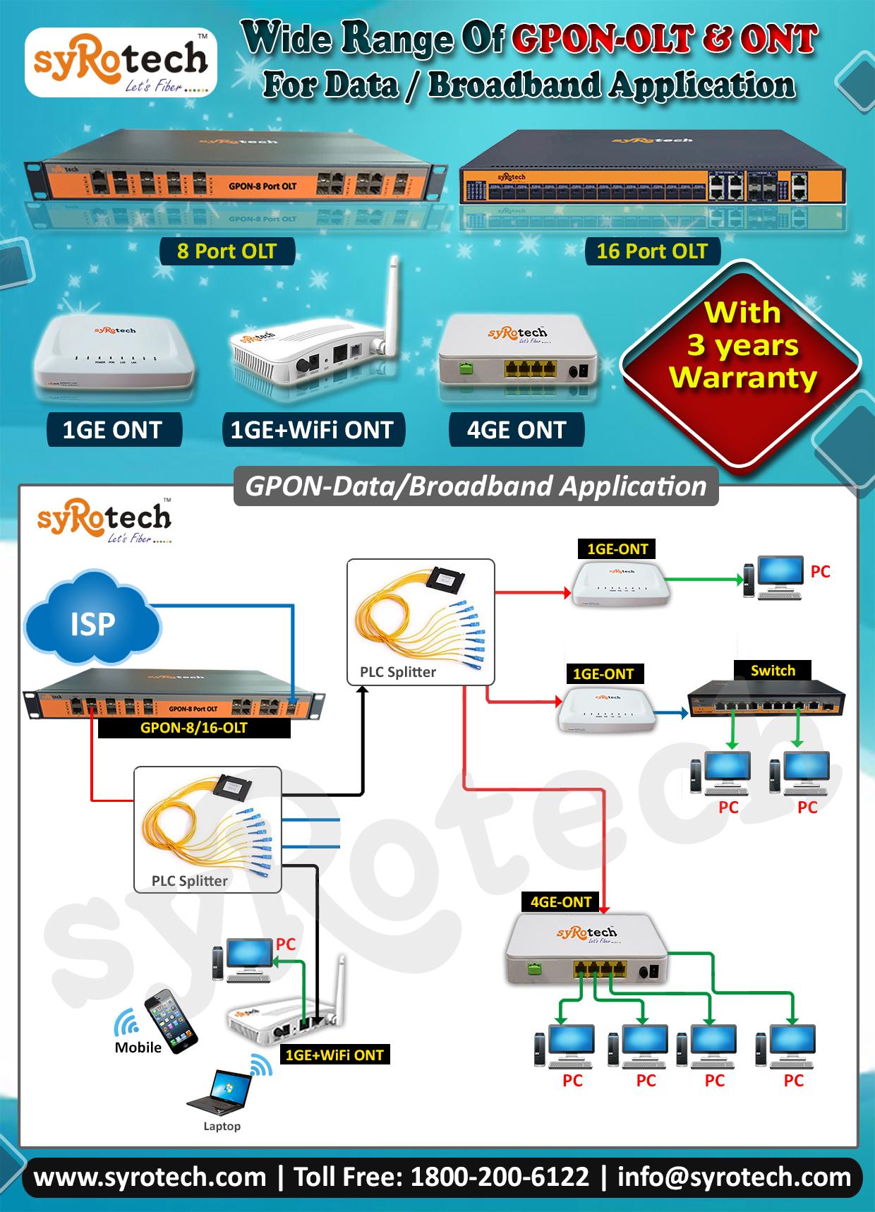 Wide Range Of Gpon Olt Ont For Data Broadband Application 1 Ge Ont 1ge Wifi Ont 4ge Ont 1800 200 6122 By S Fibre Optics Fiber Optic Broadband