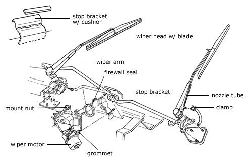 diagram of wiper motor