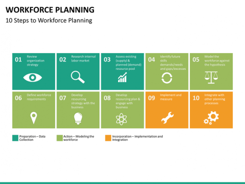 Workforce Planning | Infografía | Color, Color themes