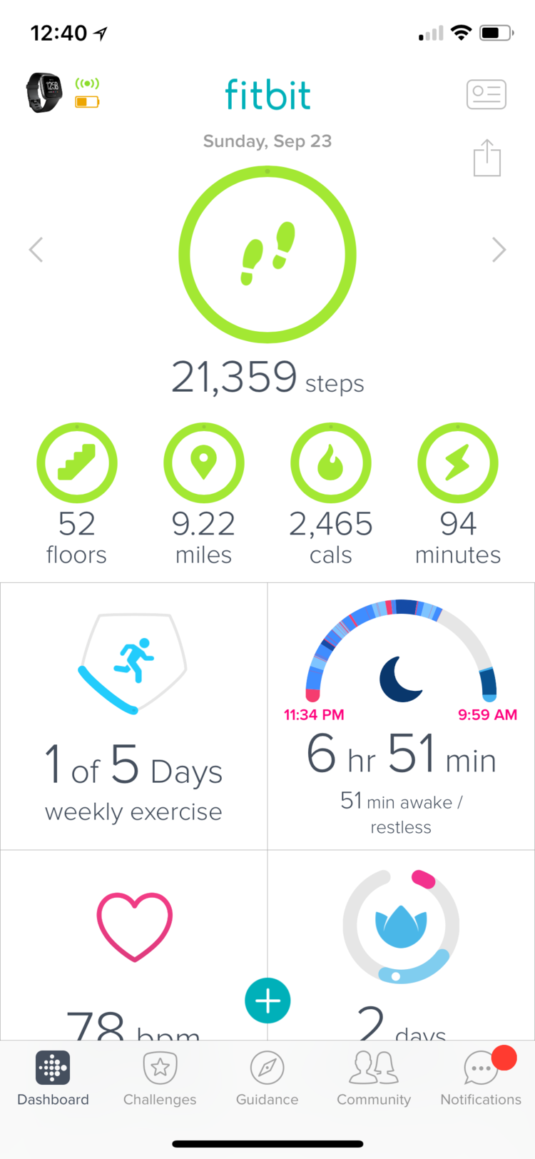 Addicted to My New Fitbit Fitbit app, Fitbit, Latest