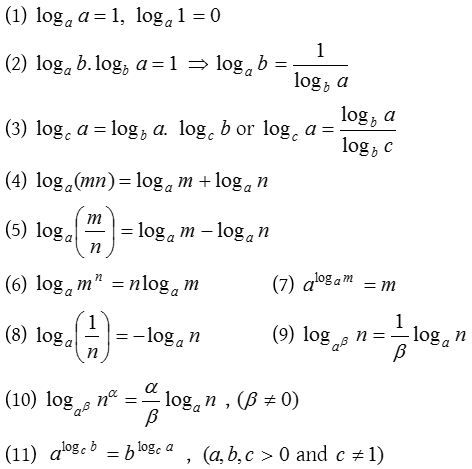 http\/\/wwwaplustopper\/logarithms-work\/ RD Sharma Solutions - geometric sequence example