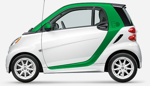 Smart Electric Coupe Automobilia Ergo Zoom Pinterest Tops
