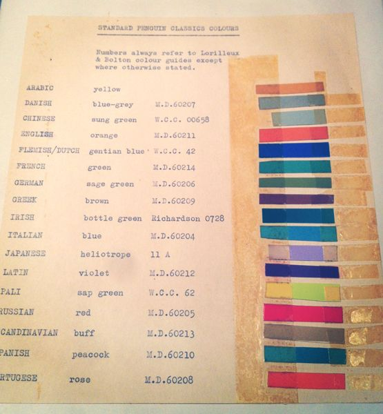 penguin archive paperback colour guide c1930s - Books On Color Theory