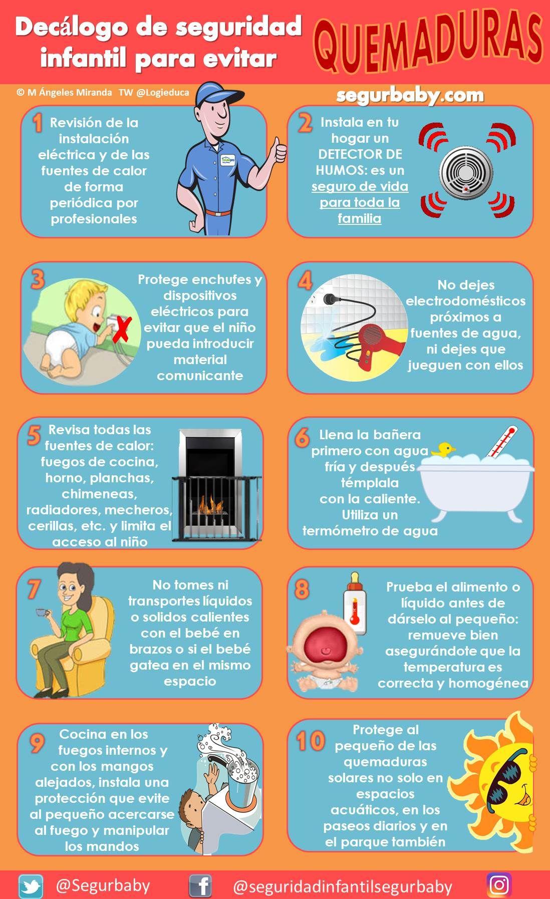 Infografia Decalogo De Seguridad Infantil Para Evitar Quemaduras