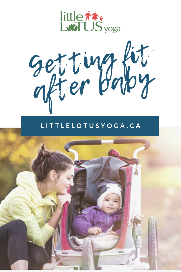 Before starting a new fitness routine, or picking back up where you left off before baby was born, i...