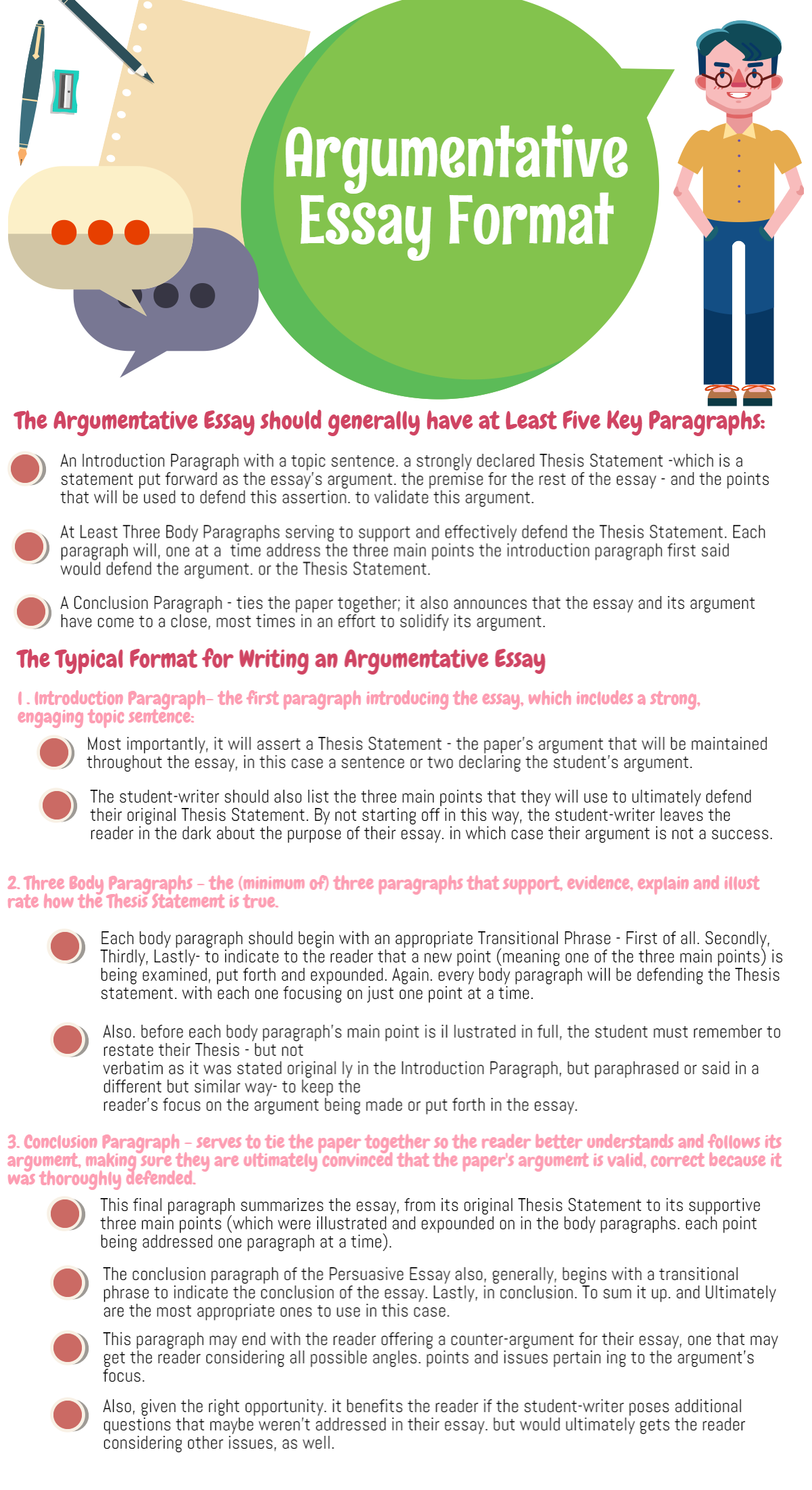 how to format your argumentative essay your professor will just love  how to format your argumentative essay your professor will just love  answers are in the infographics
