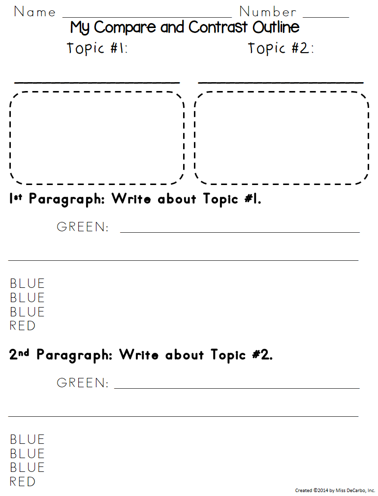 compare and contrast essay on the birds Thesis statement generator for compare and contrast  thesis statement generator for compare and  a thesis for a compare/contrast essay on the birds story.