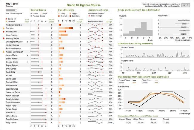 stephen few data visualization pdf