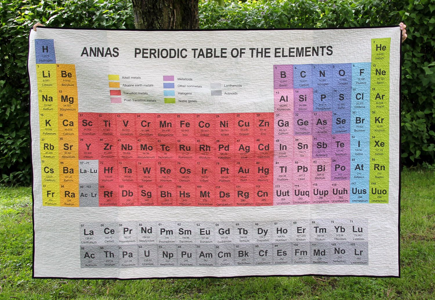 Periodic table quilt amazing pinterest hand embroidery sewing periodic table quilt urtaz Gallery