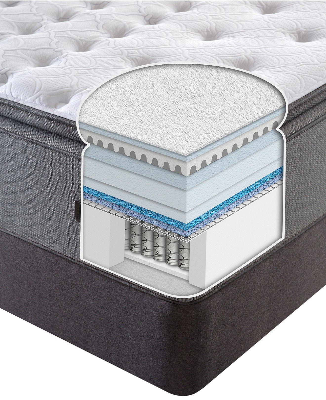 Sealy Posturepedic Market Street Plush Euro Pillowtop Queen Mattress Set Queen Mattresses Mattresses Ma Memory Foam Mattress Foam Mattress Queen Mattress