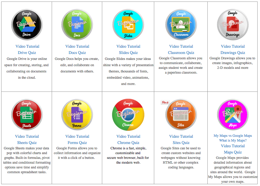 Google Drive Elementary Lessons & Activities Bundle